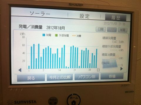 201210結果.jpg